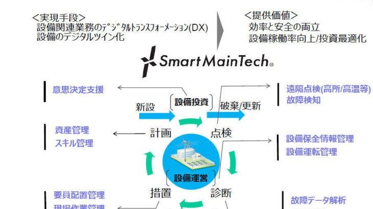 【ビルメンIT・AI】設備管理のDX化支援サービス:NTTコムウェア