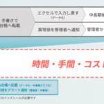 【ビル管理】GMOクラウド:ビル・ファシリティ管理会社向けに機能拡充 AIでメーター点検業務をラクにする「hakaru.ai byGMO」