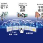 【ビルメンIT・AI】鹿島、IoTでAzureにデータを蓄積しAIで分析する建物管理サービス