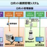 【ビル管理】東京ビッグサイトでサービスロボット4種の実証実験を開始