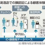 """【ビル管理】中国・不動産事業のデジタル化が急進 """"場""""から生まれる付加価値提供"""