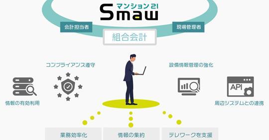 クラウド型マンション管理システム「マンション21Smaw」販売開始