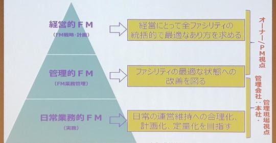 """【ビル管理】FMに携わる人全員をハッピーにする""""人フォーカス時代のFM""""とは?"""