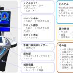 会話ロボット「ARISA」乗換や駅構内の情報を対話と映像で案内 多国言語/雑談/記念撮影もOK 近鉄「近未来ステーション構想」