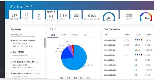 【ビル管理】日立ソリューションズとSCADAfence、ビルの制御システムやIoT機器のセキュリティ対策と運用管理を支援する「SCADAfence Platform」を販売開始
