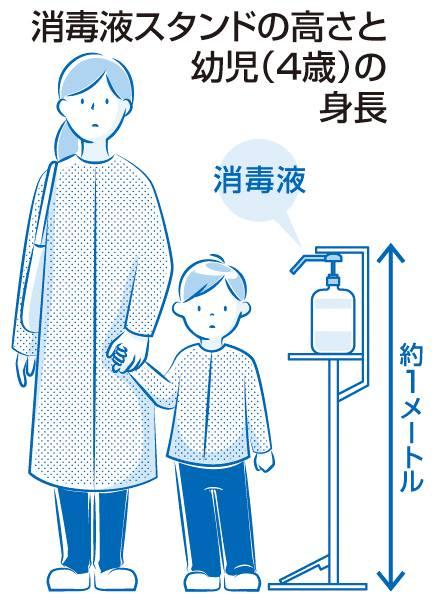 【ビル消毒・衛生】消毒液スタンドの事故!
