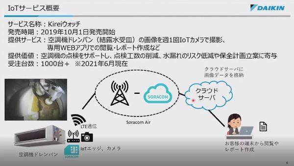 【ビルメンIT・AI】ビルの空調点検をIoTによってリアルタイム化
