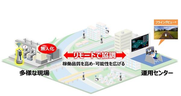 【ビルメンロボット・AI】複数の案内ロボットの遠隔運用 OKI