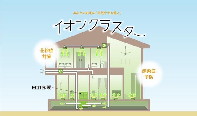 【ビル消毒・衛生】除菌も脱臭もできる全館空調 オンレイの床暖房システム