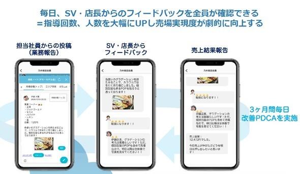 【ビルメンSaaS】ビルメン業務支援アプリ 「はたLuck」