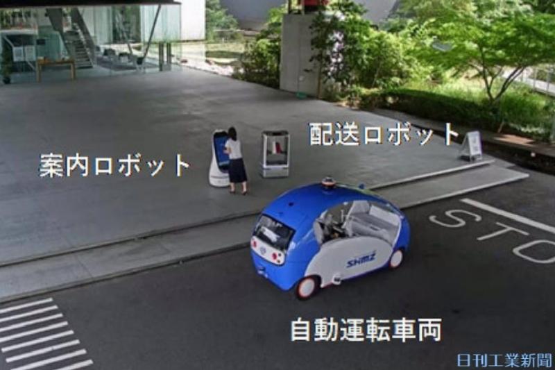 【ビルメンDX】他社の各種サービスロボットも統合管理できるプラットフォーム「MobilityCore」